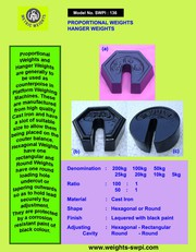 Slotted Weights